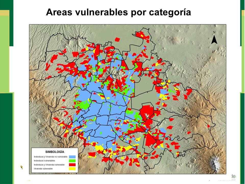 Areas vulnerables por categoría