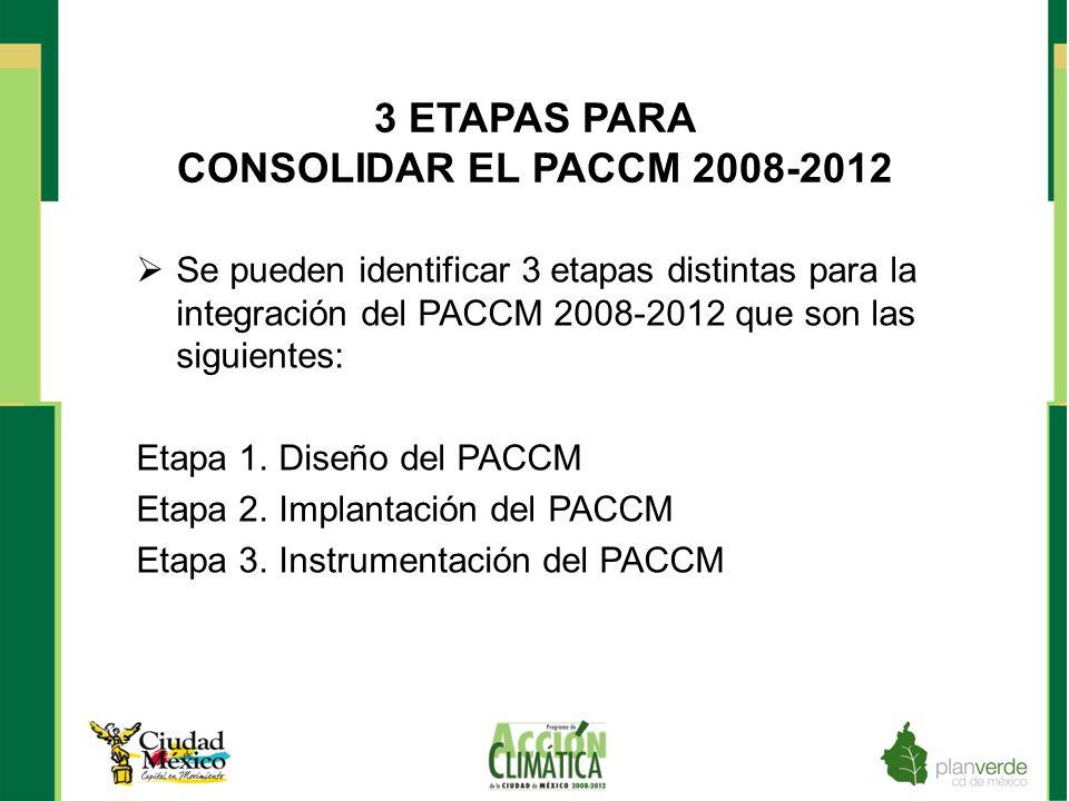3 ETAPAS PARA CONSOLIDAR EL PACCM 2008-2012 Se pueden identificar 3 etapas distintas para la integración del PACCM 2008-2012 que son las siguientes: E