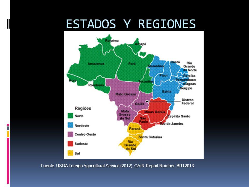 ESTADOS Y REGIONES Fuente: USDA Foreign Agricultural Service (2012), GAIN Report Number: BR12013.