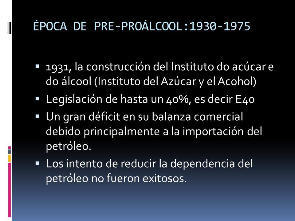 ÉPOCA DE PRE-PROÁLCOOL:1930-1975 1931, la construcción del Instituto do acúcar e do álcool (Instituto del Azúcar y el Acohol) Legislación de hasta un