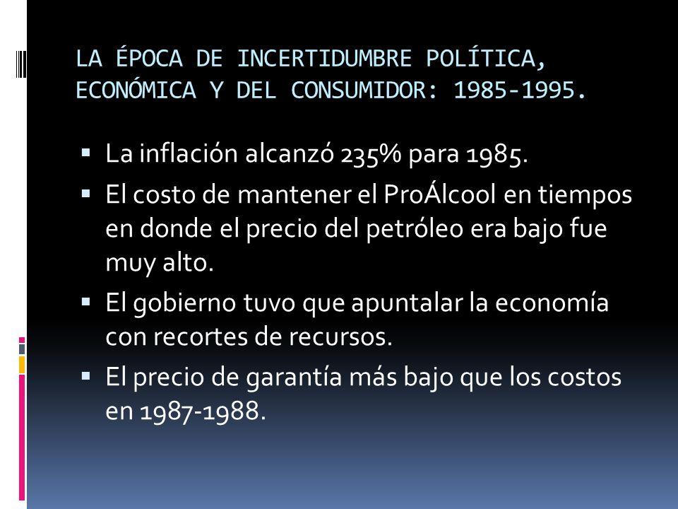 LA ÉPOCA DE INCERTIDUMBRE POLÍTICA, ECONÓMICA Y DEL CONSUMIDOR: 1985-1995. La inflación alcanzó 235% para 1985. El costo de mantener el ProÁlcool en t