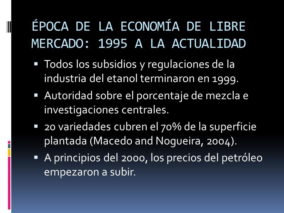 ÉPOCA DE LA ECONOMÍA DE LIBRE MERCADO: 1995 A LA ACTUALIDAD Todos los subsidios y regulaciones de la industria del etanol terminaron en 1999. Autorida