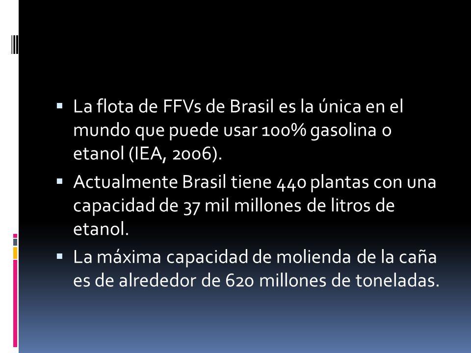 La flota de FFVs de Brasil es la única en el mundo que puede usar 100% gasolina o etanol (IEA, 2006). Actualmente Brasil tiene 440 plantas con una cap