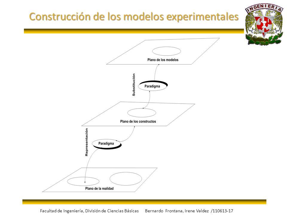 Construcción de los modelos experimentales Facultad de Ingeniería, División de Ciencias Básicas Bernardo Frontana, Irene Valdez /110613-17