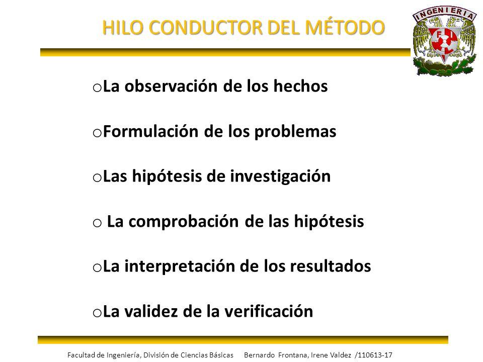 HILO CONDUCTOR DEL MÉTODO o La observación de los hechos o Formulación de los problemas o Las hipótesis de investigación o La comprobación de las hipó