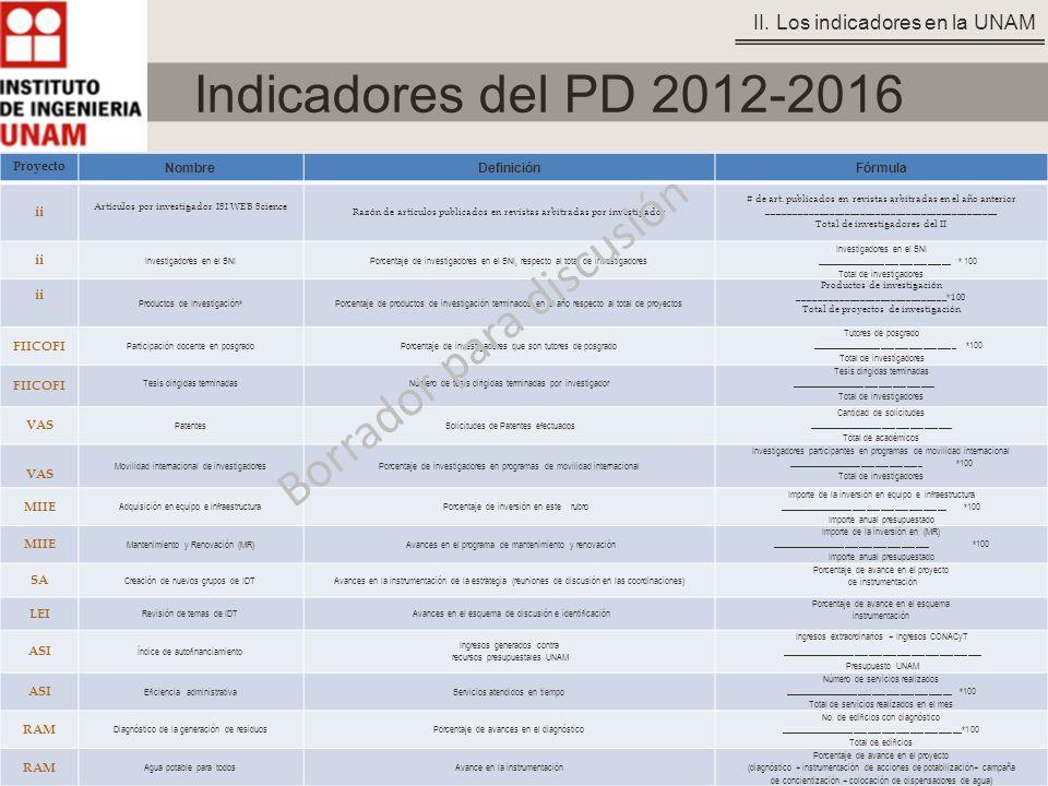 4 Proyecto NombreDefiniciónFórmula ii Artículos por investigador ISI WEB Science Razón de artículos publicados en revistas arbitradas por investigador