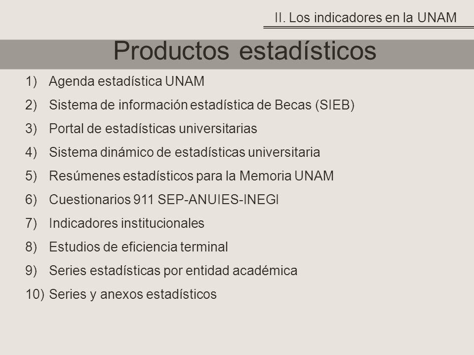 Productos estadísticos 1)Agenda estadística UNAM 2)Sistema de información estadística de Becas (SIEB) 3)Portal de estadísticas universitarias 4)Sistem