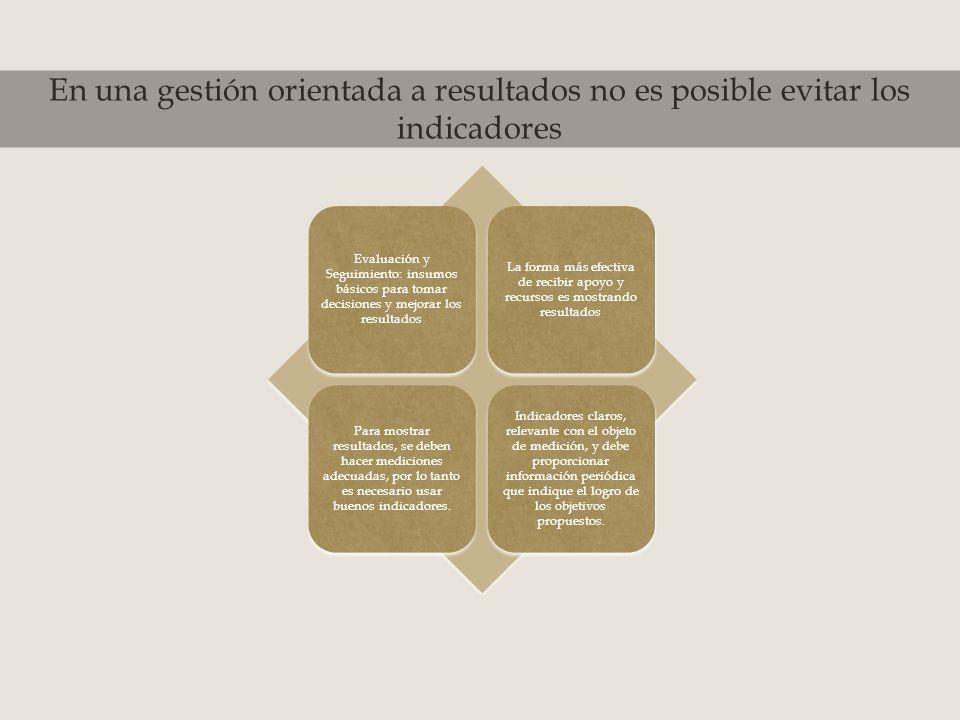 Evaluación y Seguimiento: insumos básicos para tomar decisiones y mejorar los resultados La forma más efectiva de recibir apoyo y recursos es mostrando resultados Para mostrar resultados, se deben hacer mediciones adecuadas, por lo tanto es necesario usar buenos indicadores.