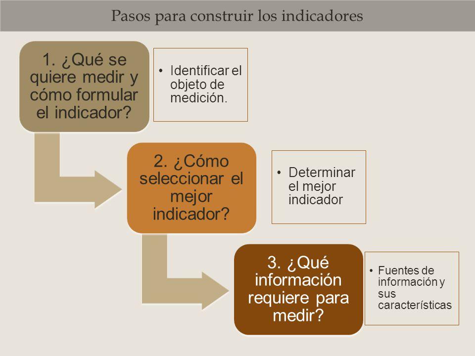 Pasos para construir los indicadores 1. ¿Qué se quiere medir y cómo formular el indicador? Identificar el objeto de medición. 2. ¿Cómo seleccionar el
