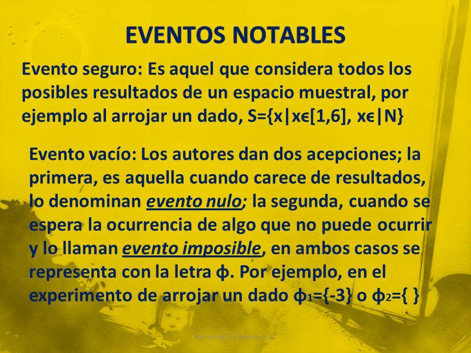 Evento seguro: Es aquel que considera todos los posibles resultados de un espacio muestral, por ejemplo al arrojar un dado, S={x|xϵ[1,6], xϵ|N} Evento