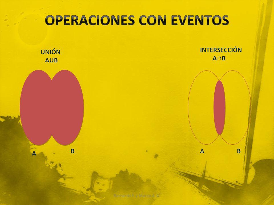 UNIÓN AUB A B INTERSECCIÓN AB AB Barnardo F. y Marco A. G.