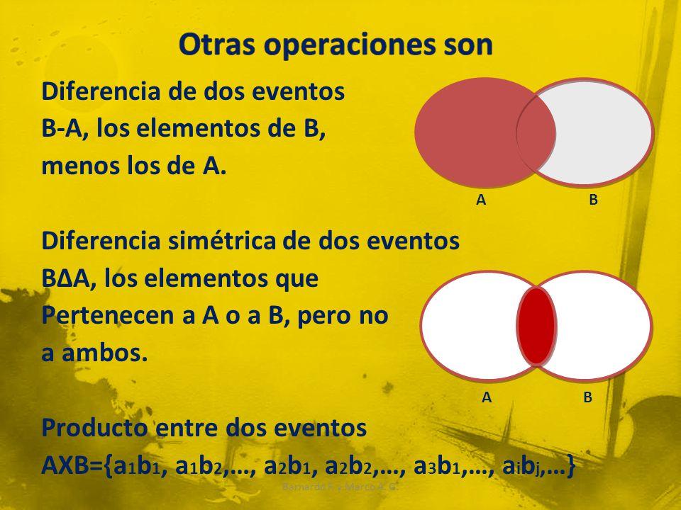 Diferencia de dos eventos B-A, los elementos de B, menos los de A. Diferencia simétrica de dos eventos BA, los elementos que Pertenecen a A o a B, per