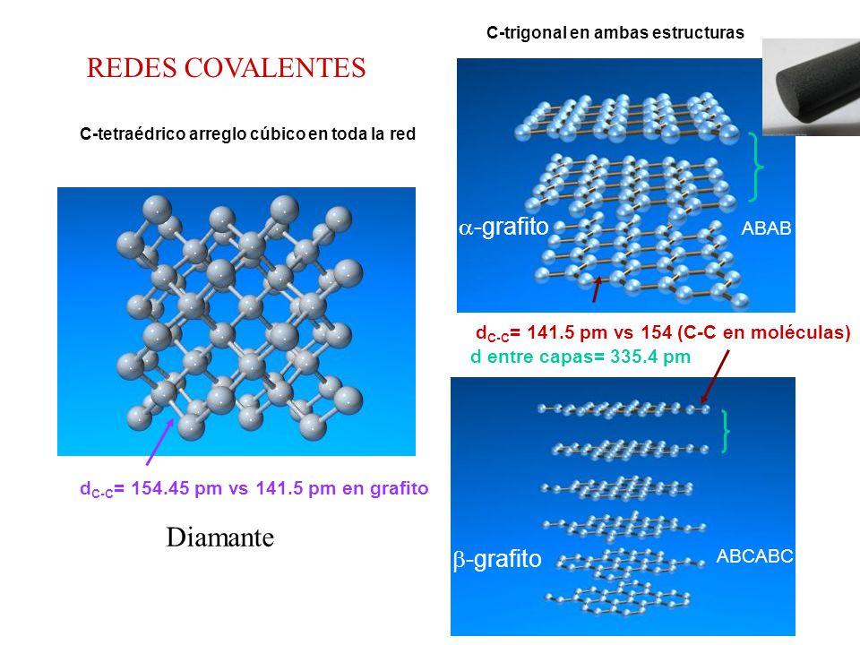 El mejor diamante: arreglo hexagonal análogo a la wurzita (ZnS) Diamante-Lonsdaleita