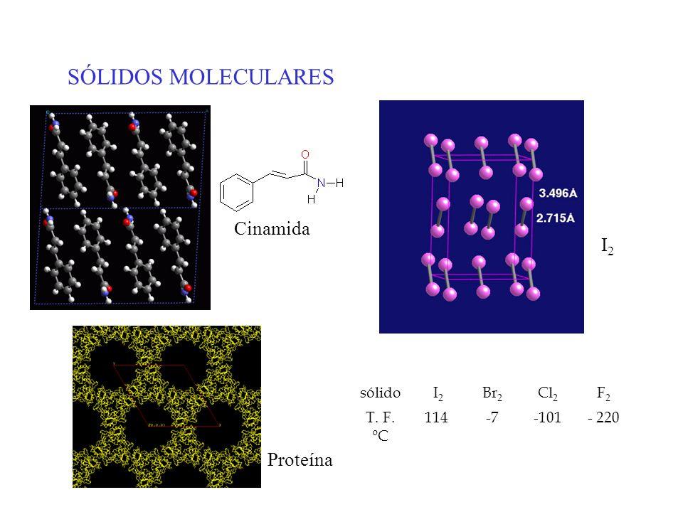 Molécula: 12 hexágonos y 20 pentágonos Otro alótropo de carbono pero forma un SÓLIDO MOLECULAR C 60 Estructura: cúbica centrada en las caras ¿Qué interacciones intermoleculares mantienen unido a este sólido?