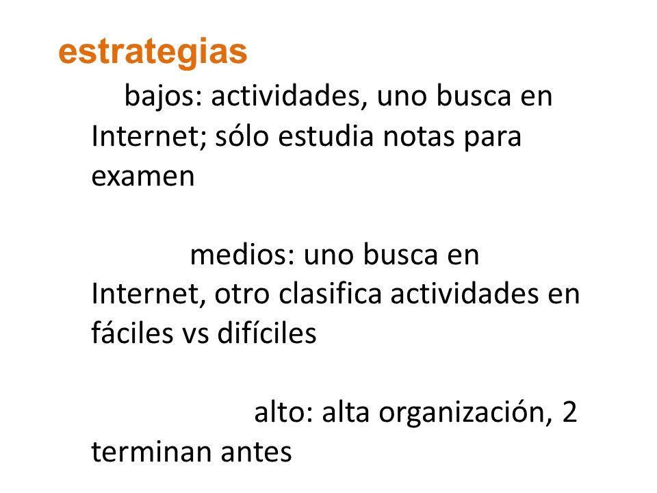 estrategias bajos: actividades, uno busca en Internet; sólo estudia notas para examen medios: uno busca en Internet, otro clasifica actividades en fáciles vs difíciles alto: alta organización, 2 terminan antes