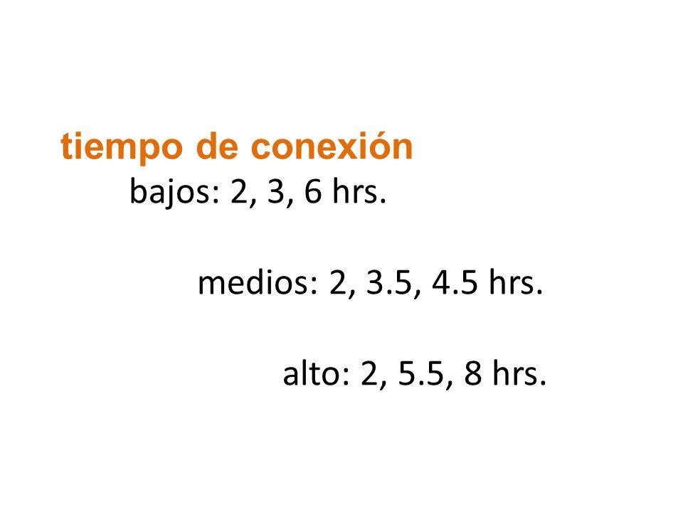 tiempo de conexión bajos: 2, 3, 6 hrs. medios: 2, 3.5, 4.5 hrs. alto: 2, 5.5, 8 hrs.