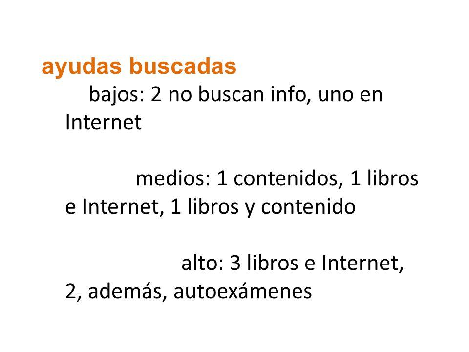 ayudas buscadas bajos: 2 no buscan info, uno en Internet medios: 1 contenidos, 1 libros e Internet, 1 libros y contenido alto: 3 libros e Internet, 2, además, autoexámenes