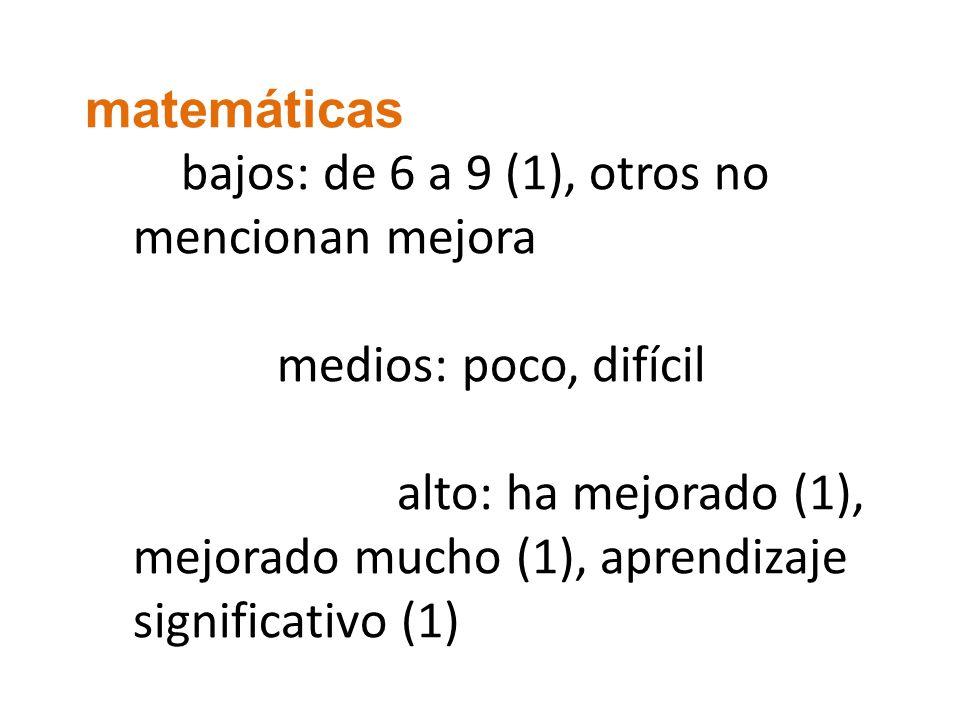 matemáticas bajos: de 6 a 9 (1), otros no mencionan mejora medios: poco, difícil alto: ha mejorado (1), mejorado mucho (1), aprendizaje significativo (1)