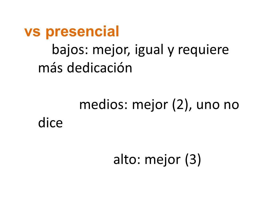 vs presencial bajos: mejor, igual y requiere más dedicación medios: mejor (2), uno no dice alto: mejor (3)