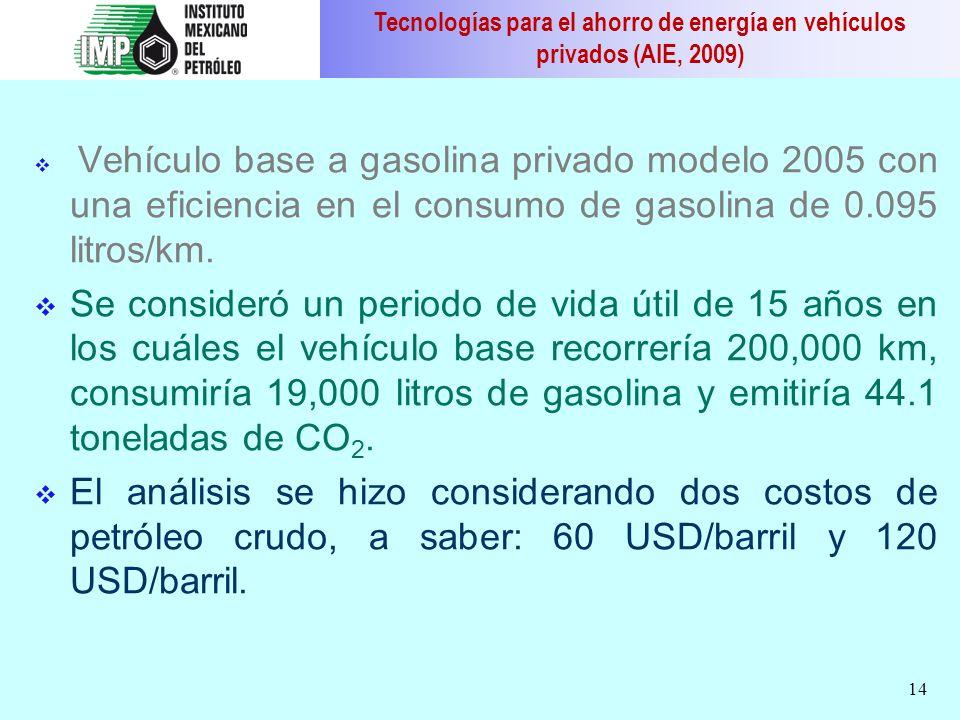 14 Vehículo base a gasolina privado modelo 2005 con una eficiencia en el consumo de gasolina de 0.095 litros/km. Se consideró un periodo de vida útil