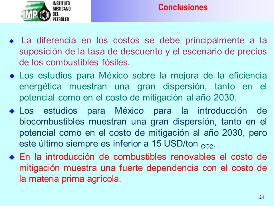 24 La diferencia en los costos se debe principalmente a la suposición de la tasa de descuento y el escenario de precios de los combustibles fósiles. L