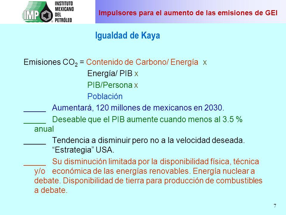 7 Igualdad de Kaya Emisiones CO 2 = Contenido de Carbono/ Energía x Energía/ PIB x PIB/Persona x Población _____ Aumentará, 120 millones de mexicanos