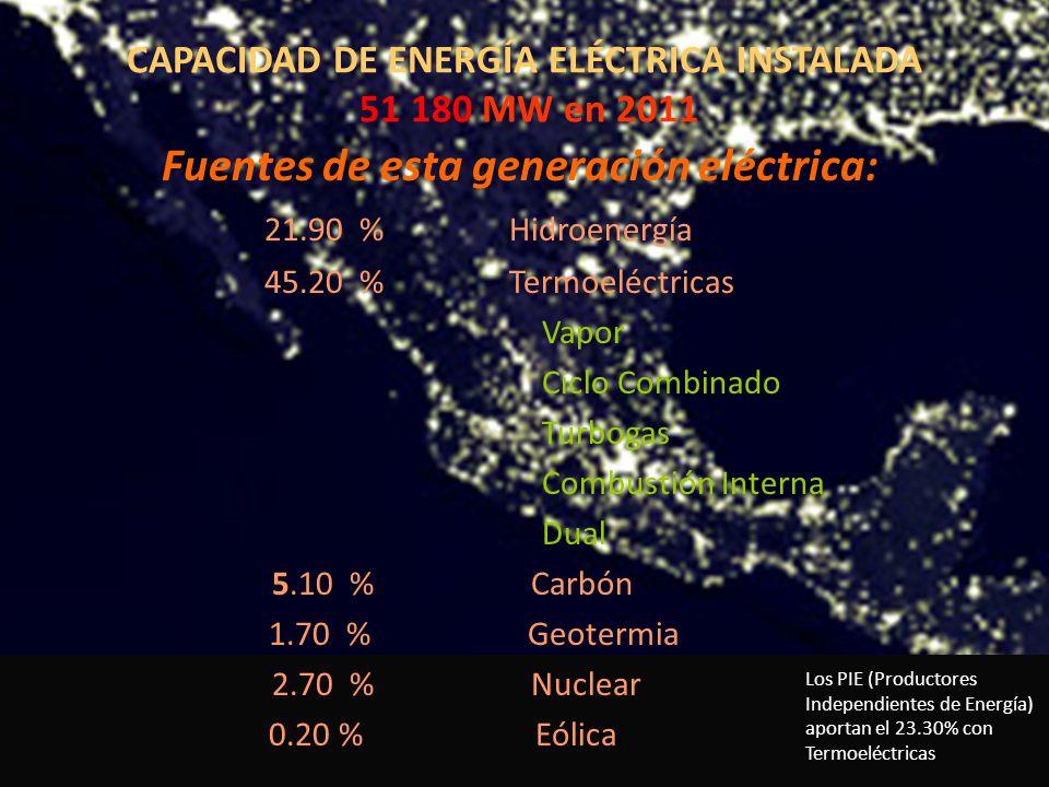 CAPACIDAD DE ENERGÍA ELÉCTRICA INSTALADA 51 180 MW en 2011 Fuentes de esta generación eléctrica: 21.90 % Hidroenergía 45.20 % Termoeléctricas Vapor Ci