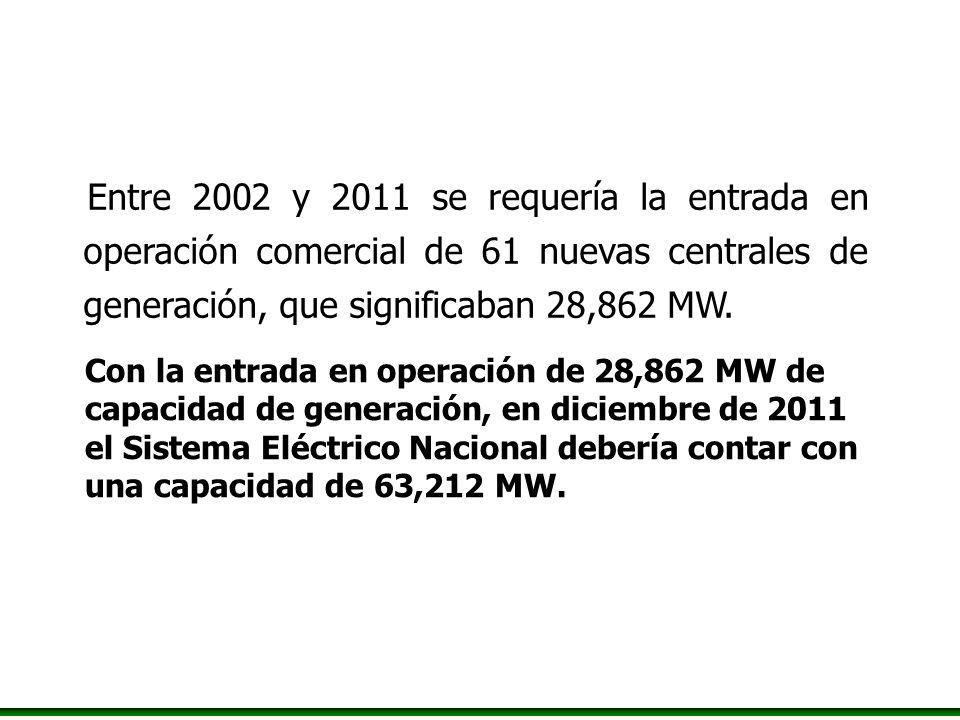 Entre 2002 y 2011 se requería la entrada en operación comercial de 61 nuevas centrales de generación, que significaban 28,862 MW. Con la entrada en op