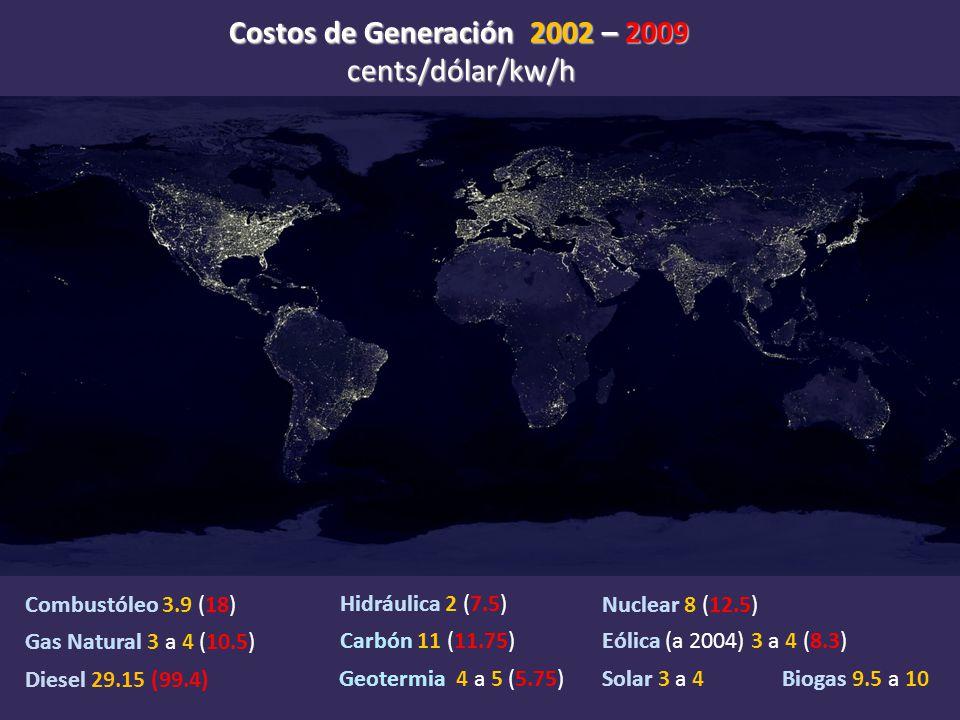 Costos de Generación 2002 – 2009 cents/dólar/kw/h Combustóleo 3.9 (18) Hidráulica 2 (7.5) Gas Natural 3 a 4 (10.5) Carbón 11 (11.75) Nuclear 8 (12.5)