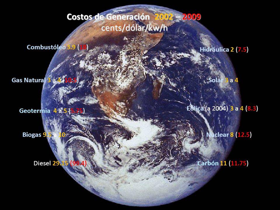 Gas Natural 3 a 4 (10.5) Carbón 11 (11.75) Combustóleo 3.9 (18) Solar 3 a 4 Hidráulica 2 (7.5) Geotermia 4 a 5 (5.75) Nuclear 8 (12.5) Eólica (a 2004)