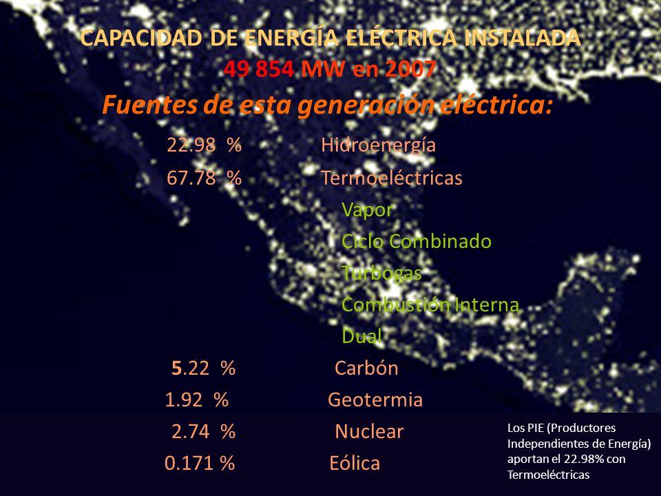 CAPACIDAD DE ENERGÍA ELÉCTRICA INSTALADA 49 854 MW en 2007 Fuentes de esta generación eléctrica: 22.98 % Hidroenergía 67.78 % Termoeléctricas Vapor Ci