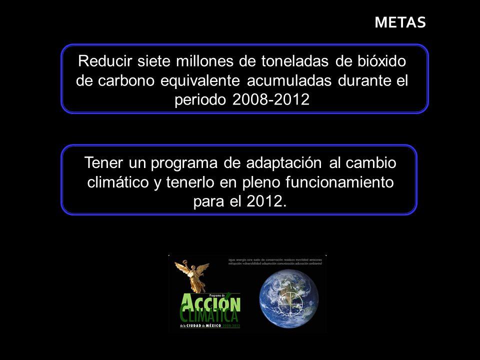 METAS Reducir siete millones de toneladas de bióxido de carbono equivalente acumuladas durante el periodo 2008-2012 Tener un programa de adaptación al cambio climático y tenerlo en pleno funcionamiento para el 2012.