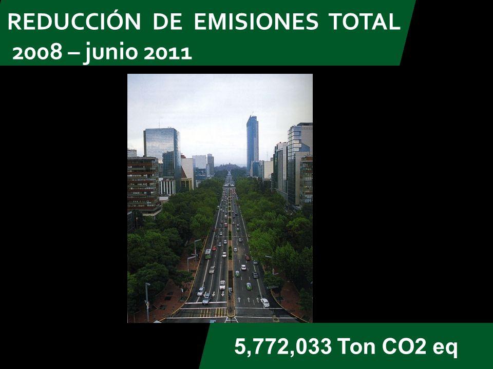 ENERGÍA 183,425 Ton CO2 eq