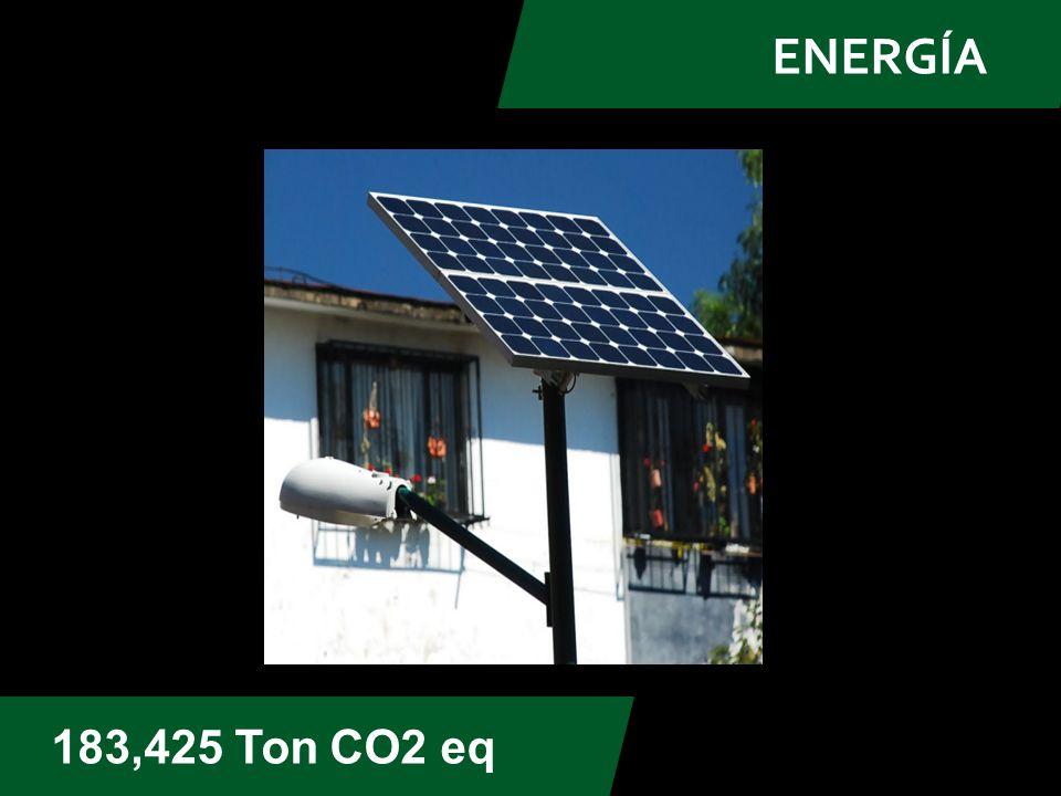AGUA 1,804 Ton CO2 eq