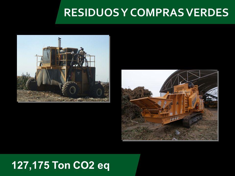 RESIDUOS Y COMPRAS VERDES 127,175 Ton CO2 eq