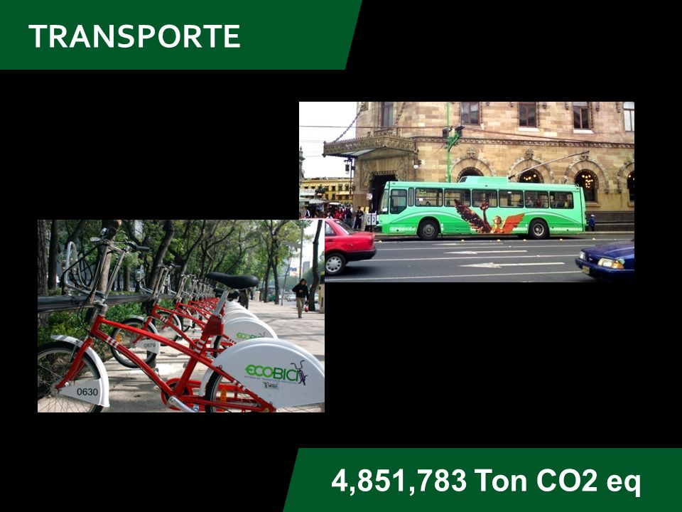 TRANSPORTE 4,851,783 Ton CO2 eq