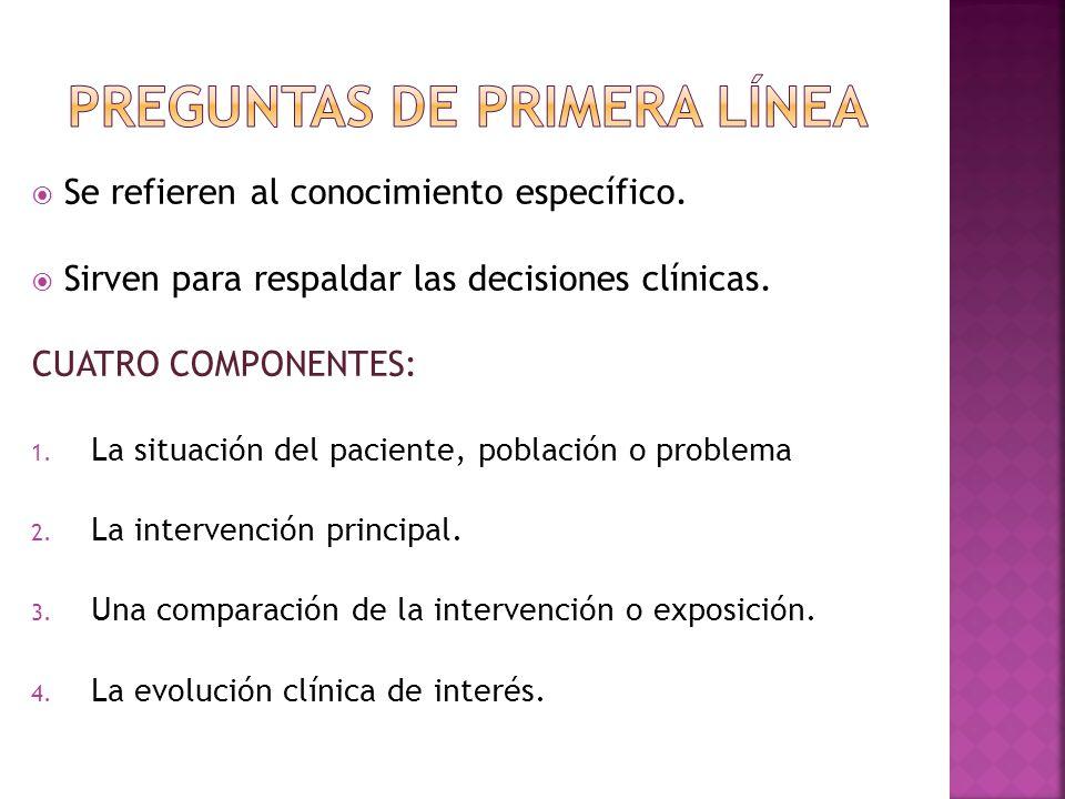 Se refieren al conocimiento específico. Sirven para respaldar las decisiones clínicas. CUATRO COMPONENTES: 1. La situación del paciente, población o p