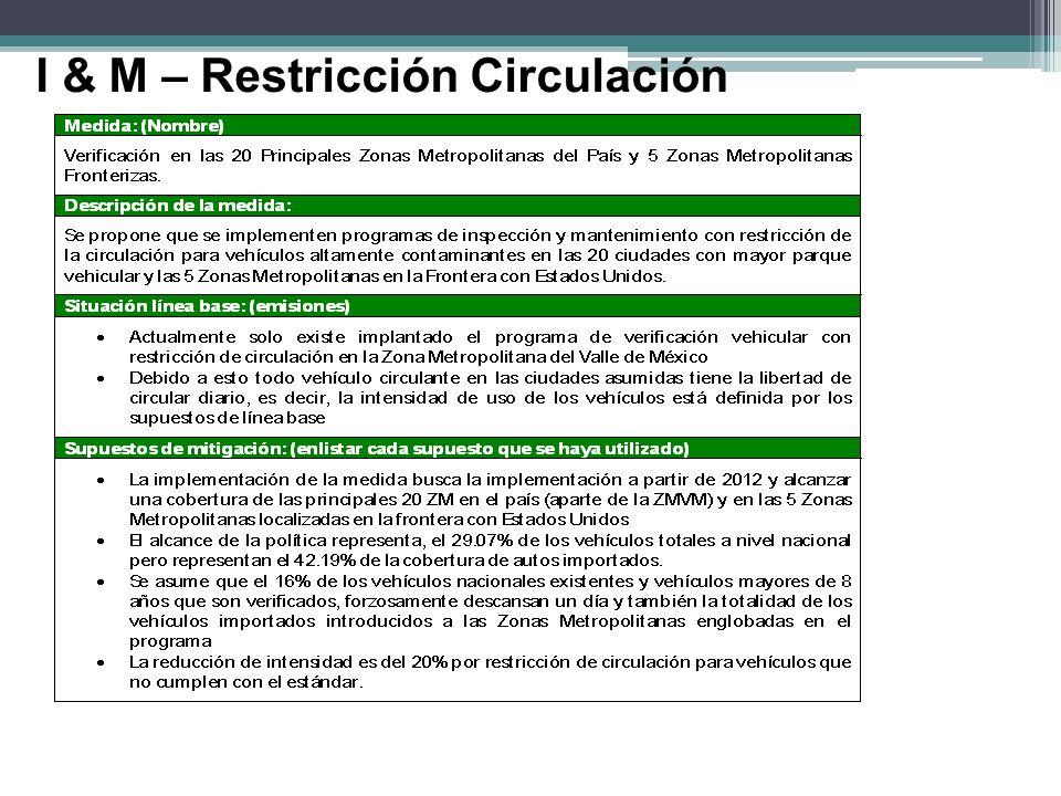 I & M – Restricción Circulación