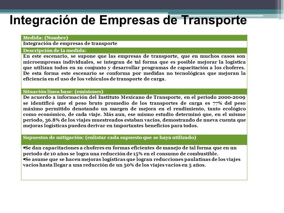 Integración de Empresas de Transporte Medida: (Nombre) Integración de empresas de transporte Descripción de la medida: En este escenario, se supone qu