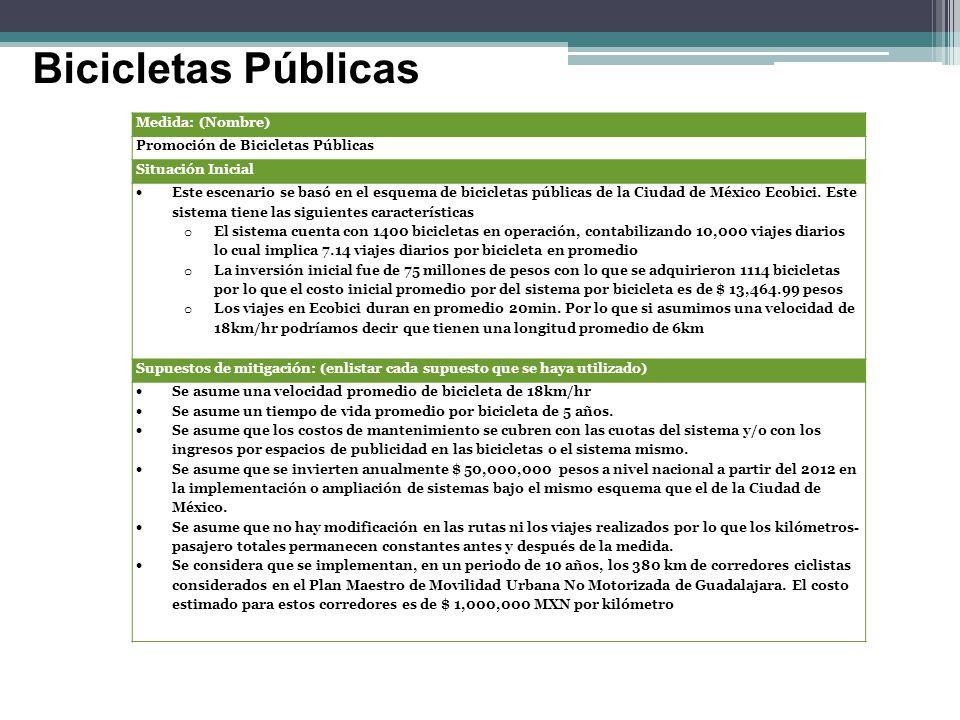 Bicicletas Públicas Medida: (Nombre) Promoción de Bicicletas Públicas Situación Inicial Este escenario se basó en el esquema de bicicletas públicas de la Ciudad de México Ecobici.