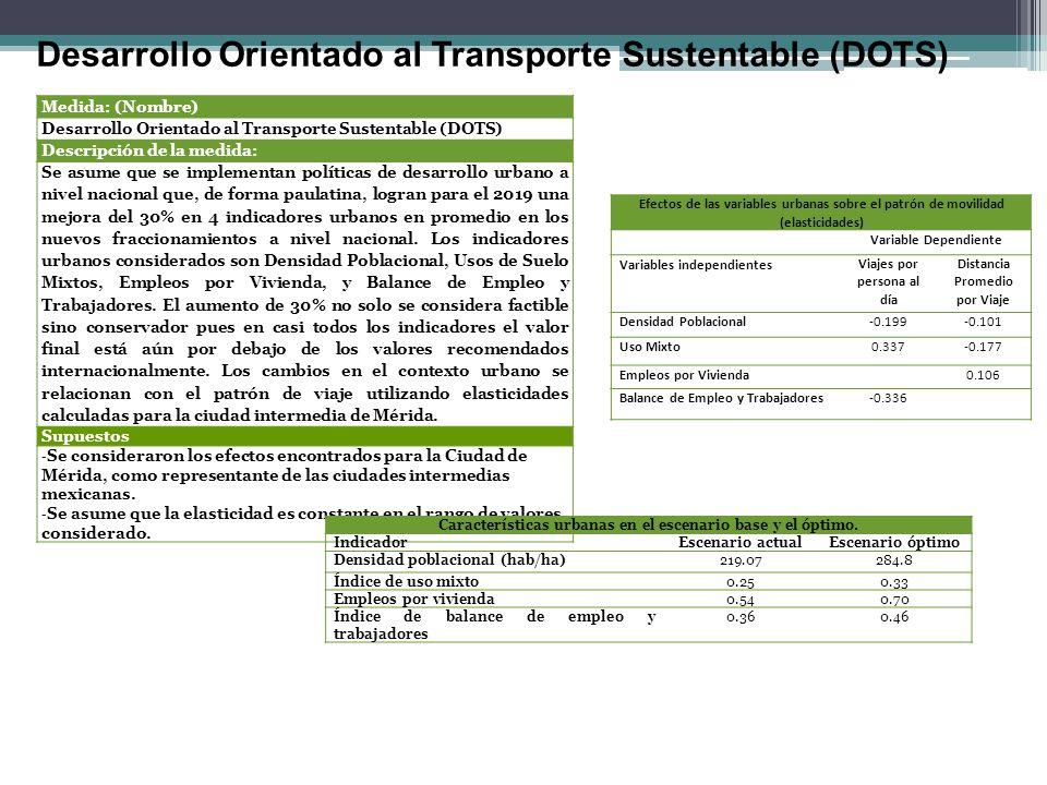 Desarrollo Orientado al Transporte Sustentable (DOTS) Medida: (Nombre) Desarrollo Orientado al Transporte Sustentable (DOTS) Descripción de la medida: Se asume que se implementan políticas de desarrollo urbano a nivel nacional que, de forma paulatina, logran para el 2019 una mejora del 30% en 4 indicadores urbanos en promedio en los nuevos fraccionamientos a nivel nacional.