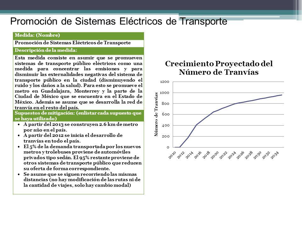 Promoción de Sistemas Eléctricos de Transporte Medida: (Nombre) Promoción de Sistemas Eléctricos de Transporte Descripción de la medida: Esta medida c