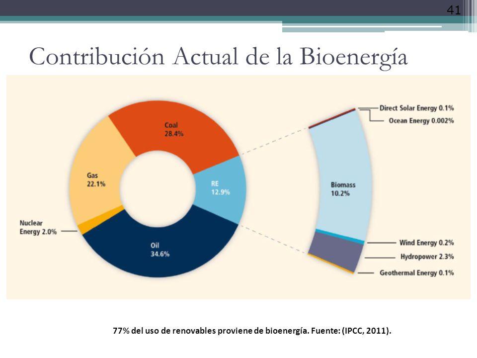 41 Contribución Actual de la Bioenergía 77% del uso de renovables proviene de bioenergía. Fuente: (IPCC, 2011).