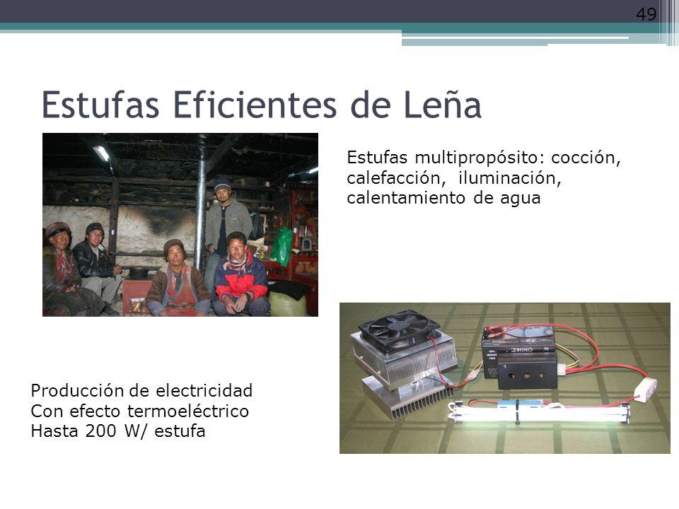 Estufas Eficientes de Leña 49 Estufas multipropósito: cocción, calefacción, iluminación, calentamiento de agua Producción de electricidad Con efecto termoeléctrico Hasta 200 W/ estufa