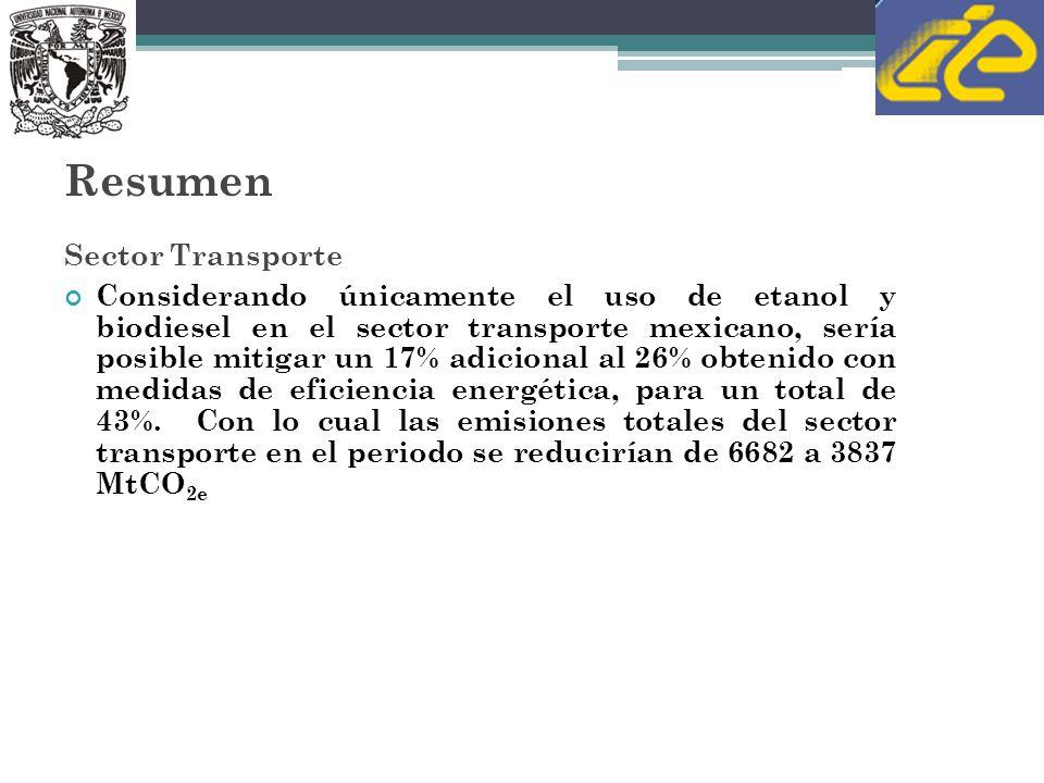 Resumen Sector Transporte Considerando únicamente el uso de etanol y biodiesel en el sector transporte mexicano, sería posible mitigar un 17% adiciona