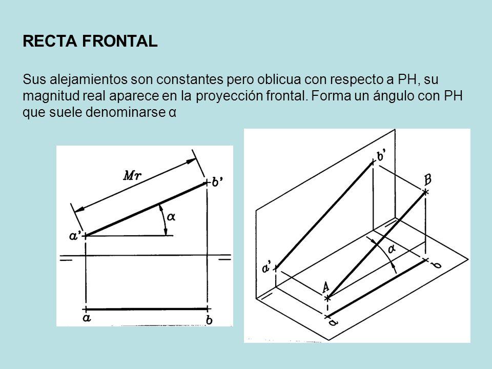 Sus alejamientos son constantes pero oblicua con respecto a PH, su magnitud real aparece en la proyección frontal. Forma un ángulo con PH que suele de