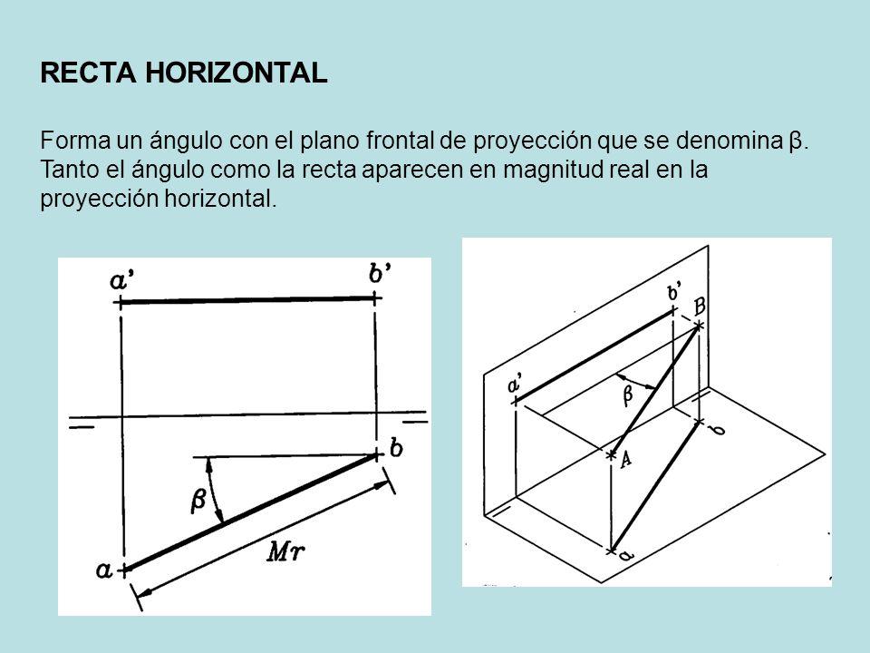 Forma un ángulo con el plano frontal de proyección que se denomina β. Tanto el ángulo como la recta aparecen en magnitud real en la proyección horizon