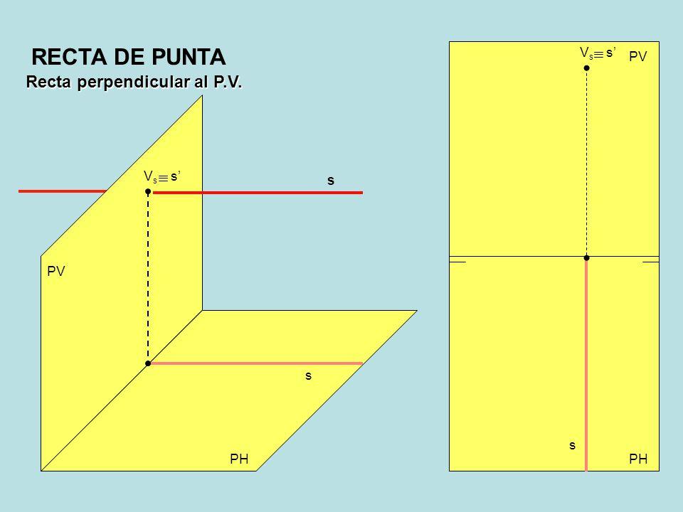 PV PH PV sVsVs s s s sVsVs Recta perpendicular al P.V. RECTA DE PUNTA