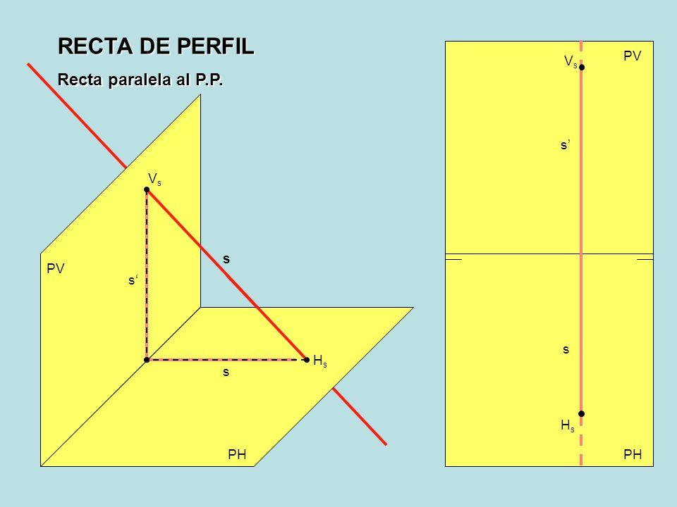 RECTA DE PERFIL Recta paralela al P.P. PV PH PV HsHs s VsVs s s s s VsVs HsHs