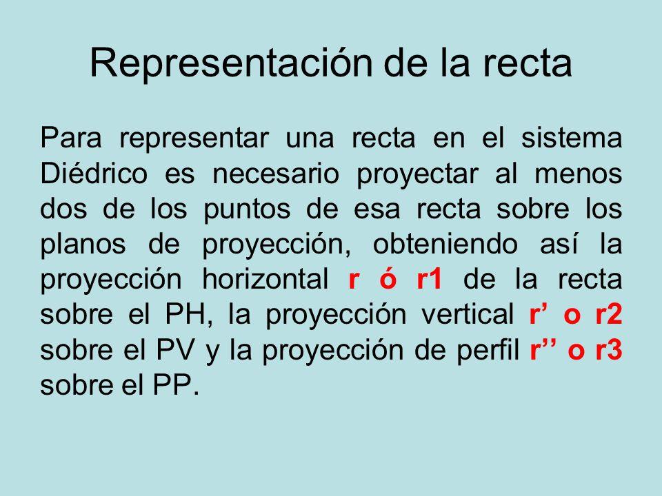 Representación de la recta Para representar una recta en el sistema Diédrico es necesario proyectar al menos dos de los puntos de esa recta sobre los